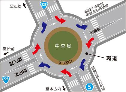 上ノ国駅前ラウンドアバウトイメージ図