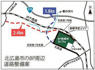 BPアクセス道路など概略設計10月...