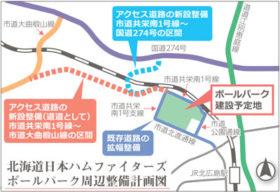日ハムBPアクセス道路 新設2.8kmは道道で