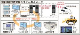 ICTで作業日報作成を支援 札幌市雪対策室