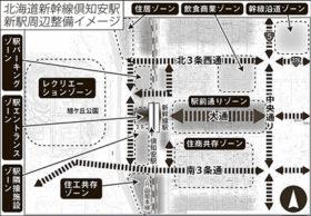 倶知安町が道新幹線駅周辺の整備構想案をまとめる