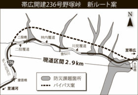 野塚峠でトンネルなど新設し別線確保 広尾町236号の防災