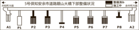倶知安余市道路の銀山大橋 1、2年で下部完成へ