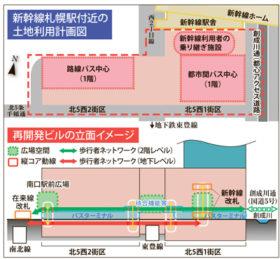 札幌・北5西1、西2街区再開発 新幹線駅と一体的ビルに