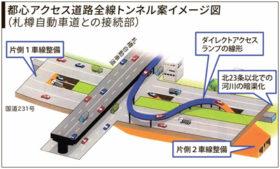 札幌都心アクセス道路 全線トンネル案が再浮上