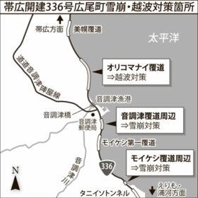 広尾町内の336号で雪崩・越波対策推進 帯広開建