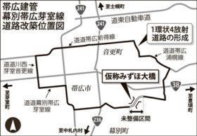 幕別帯広芽室線 仮称みずほ大橋新設に21年度着工