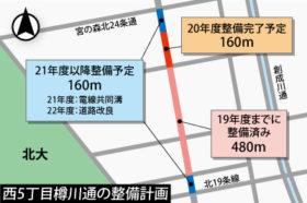 札幌市西5丁目樽川通 拡幅と電線共同溝新設で3.5億円