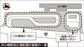 ロータリー分離型で3案 小樽駅前広場配置計画案