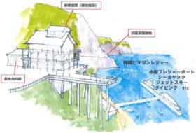オタモイ再開発、実地調査へ 宿泊施設や桟橋盛る