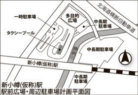 新幹線・新小樽駅の駅前広場計画案