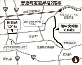 音更町の旭中央幹線と国見通が21年度内にも道道へ昇格