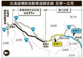 道横断道網走線足寄―陸別間31kmが事業再開へ
