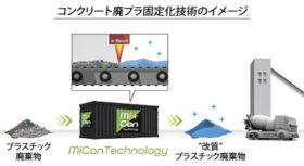 廃プラをコンクリに 會澤高圧コンクリが米企業と共同開発